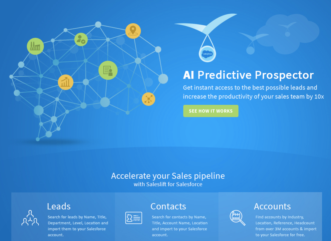 Introducing Saleslift for Salesforce